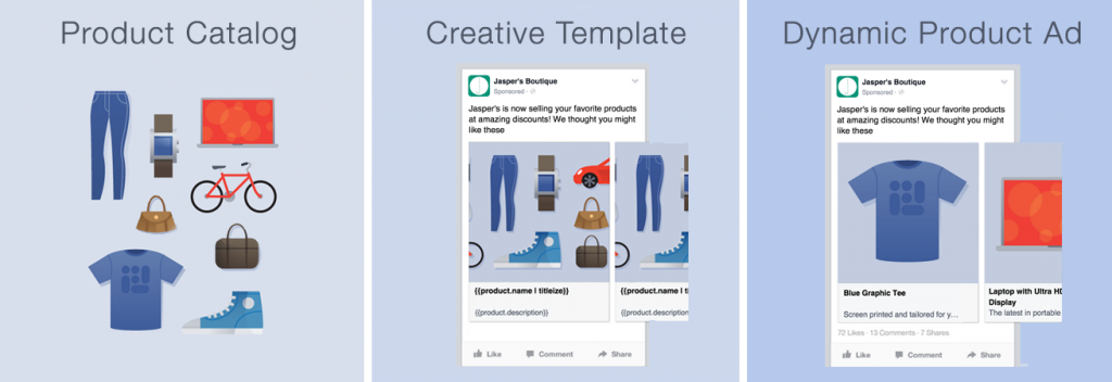 facebook-product-ad-example-1024x352