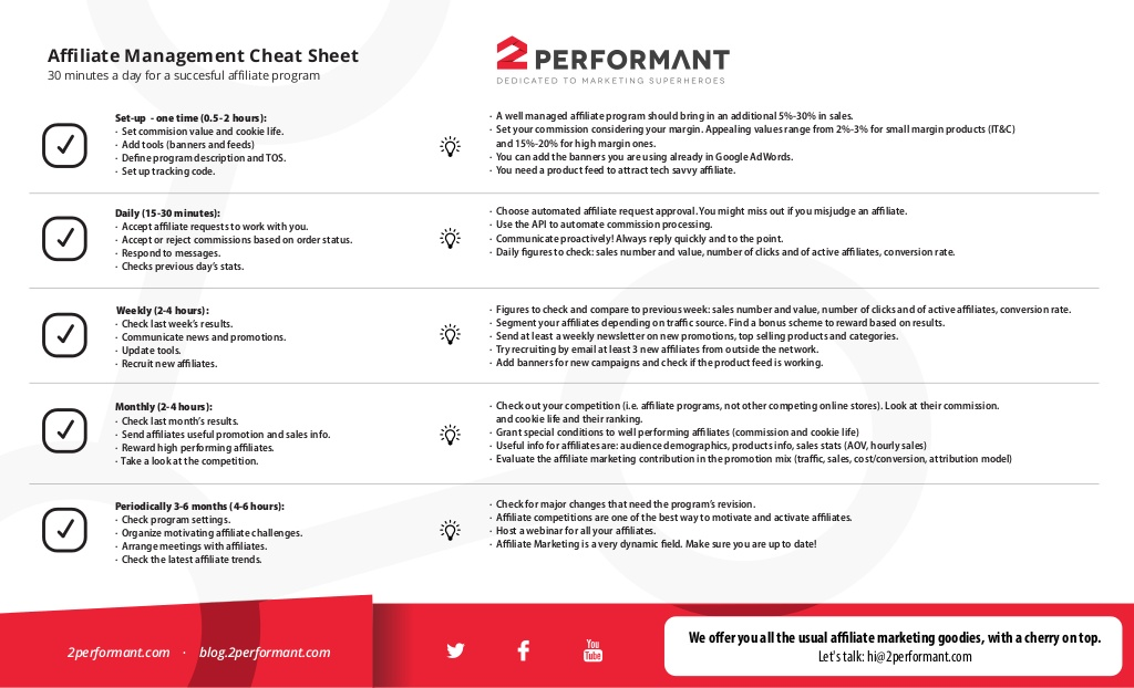 affiliate-management-cheat-sheet-by-2performant