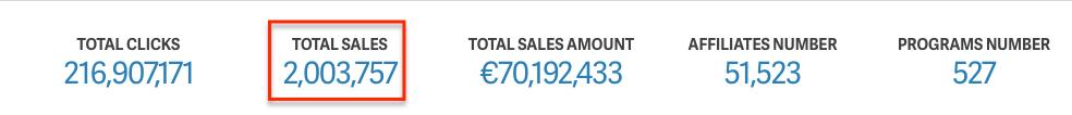 total sales 2016-11-07_1744