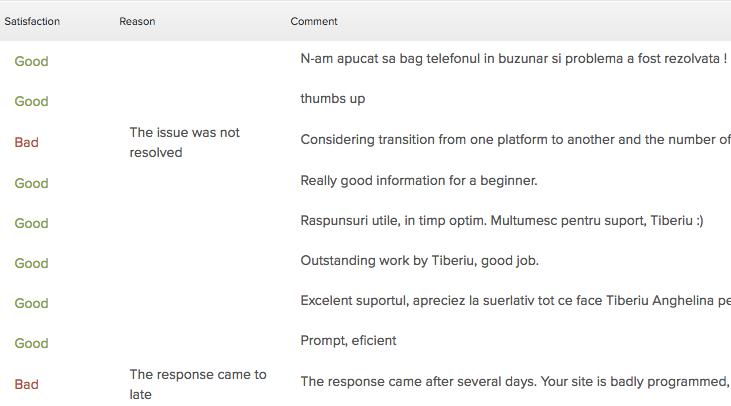 zendesk-comments